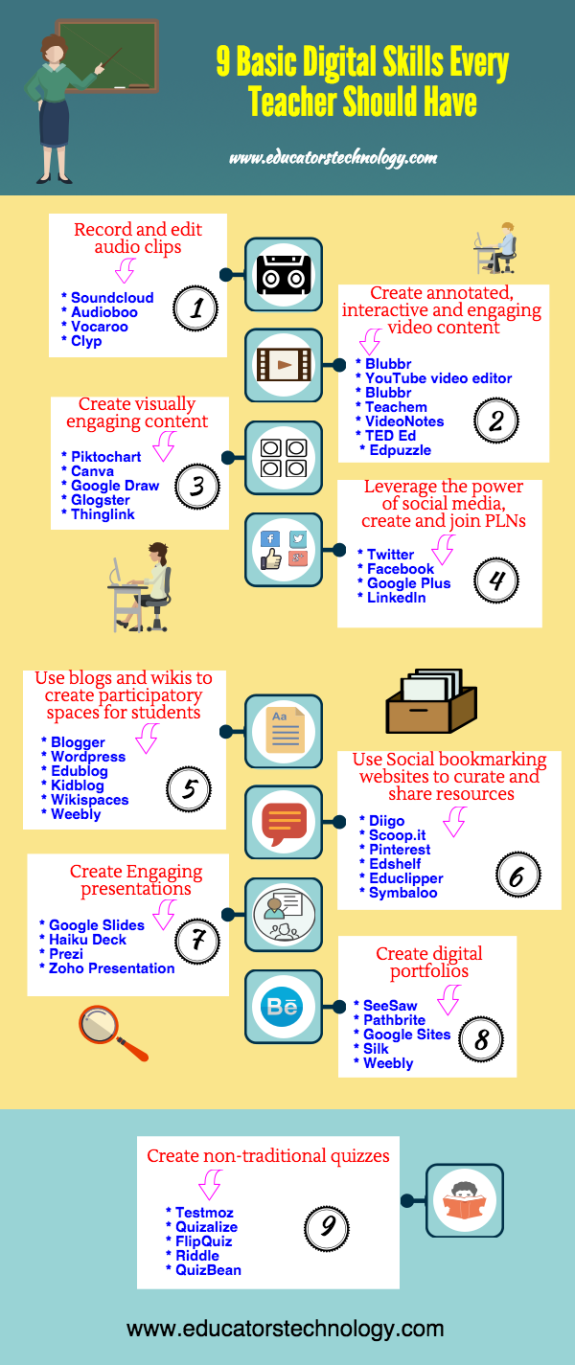digital-skills-for-teachers-2