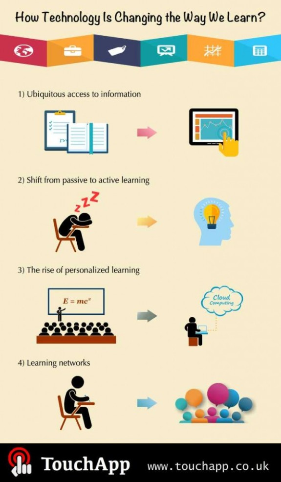 technology_learning-597x1024